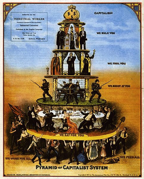 Industrial Workers of the World poster, 1911, via Wikipedia.