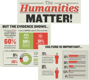 infographics-collage
