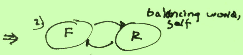 Find-Sort-Read-diagram2