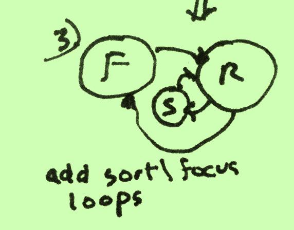 Find-Sort-Read-diagram3